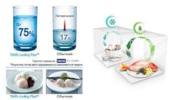 Технология TWIN cooling Plus – инновационное охлаждение Samsung