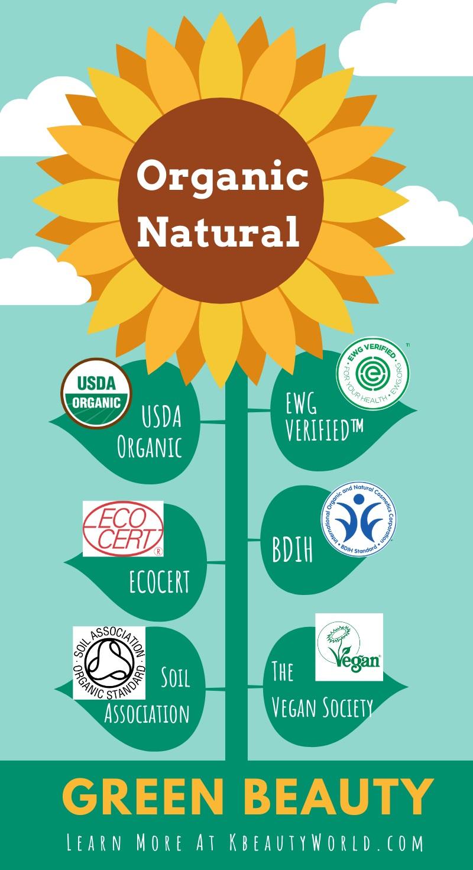 Сертификация натуральных продуктов