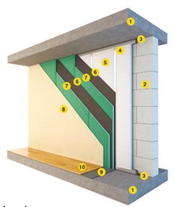 1. Потолок 2. Толщина стены из ячеистого бетона 10 см 3. Лента K-FLEX ST шириной 50 мм 4. Металлический каркас из профилей 50x50 мм 5. K-FONIK FIBER P толщиной 50 мм 6. Материал K-FONIK GK толщиной 2 мм* 7. Гипсокартон толщиной 12.5 мм 8. Отделка стен 9. Звукоизоляция пола 10. Отделка пола  * В местах, подверженных воздействию влаги, рекомендуется использовать водостойкий гипсокартон.