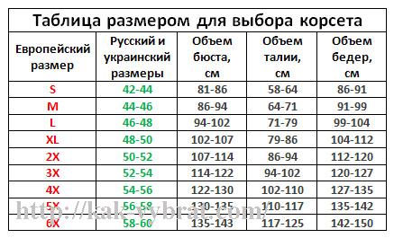 Таблица размеров для выбора корсетов.