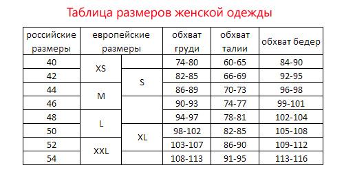Размеры женских блузок. Таблица.