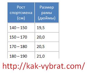 Таблица размеров. Ростовка велосипедов BMX.
