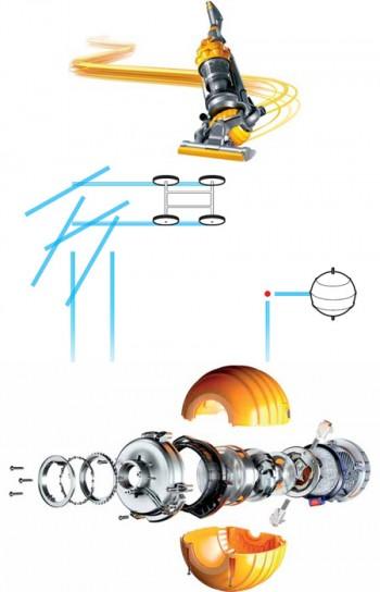 Технология Dyson Ball™ – пылесосы в виде шара