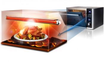 Grill Temp Control – технология контроля температуры гриля от LG