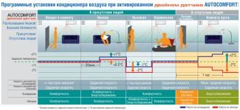 Кондиционеры Panasonic обзавелись новой функцией активности AUTOCOMFORT