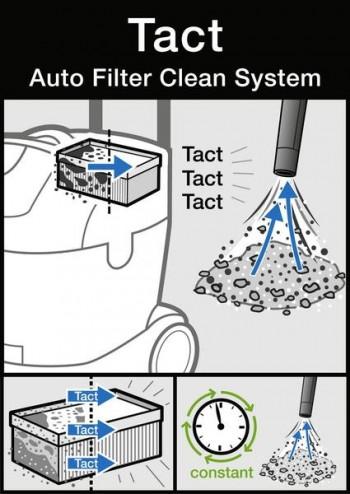 Tact – система автоочистки фильтра пылесосов Karcher