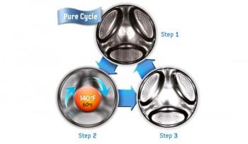Технология от Samsung PureCycle очистит барабан стиральной машины до идеала без химикатов