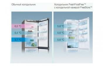 FreeStore от Electrolux делает каждый дюйм холодильника оптимальным для хранения свежих продуктов