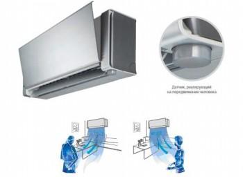 Функция Eco Eye кондиционеров LG
